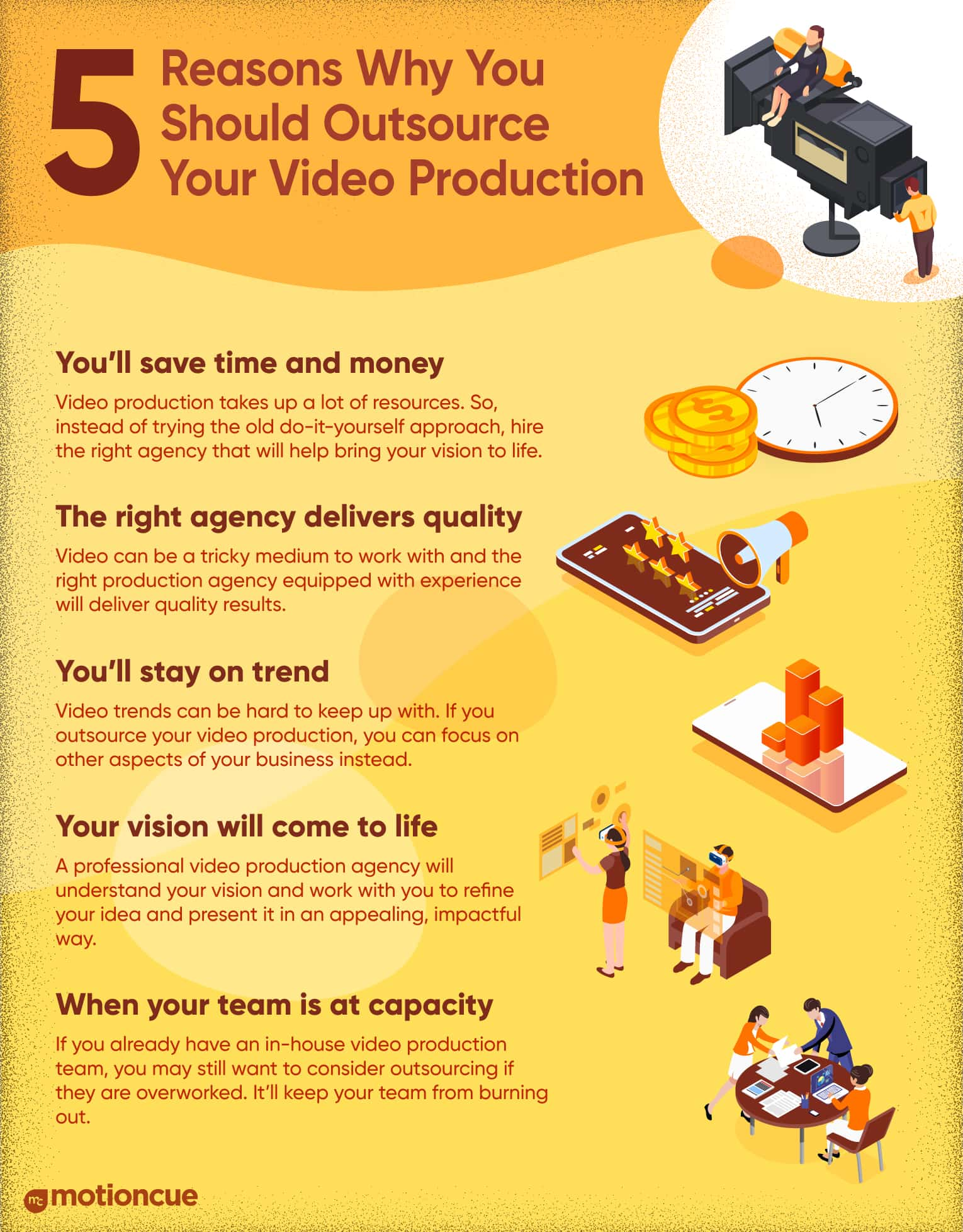 Infographic by MotionCue - Why to Outsource Video Production