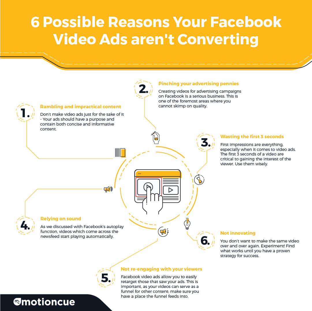 reasons your Facebook video ad is not converting