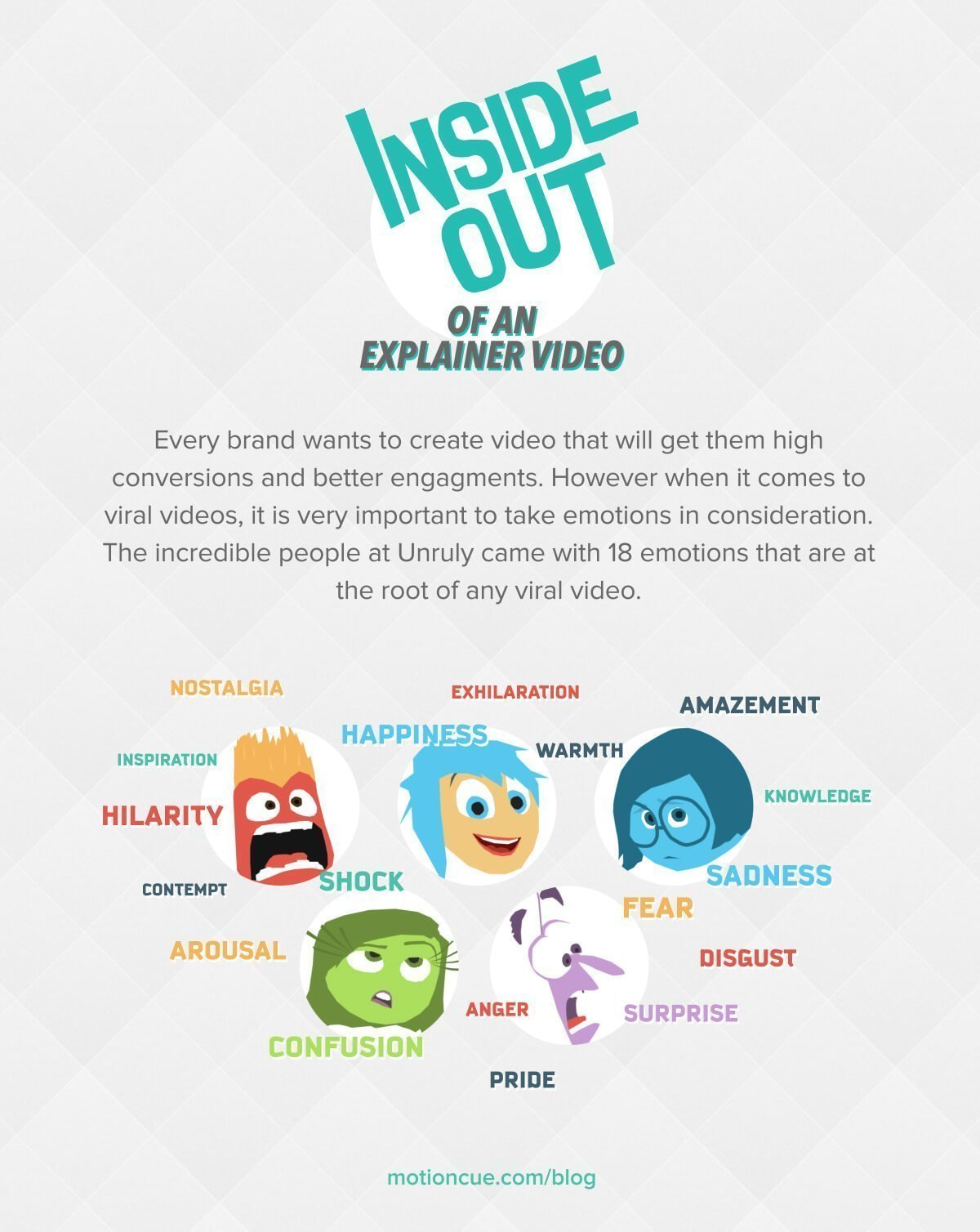 InsideOut of an explainer video