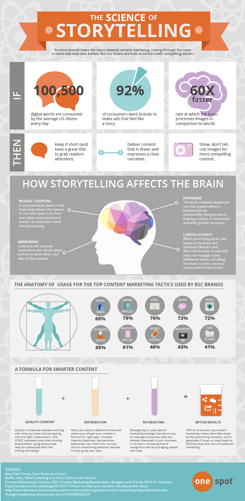Science of Storytelling Infographic