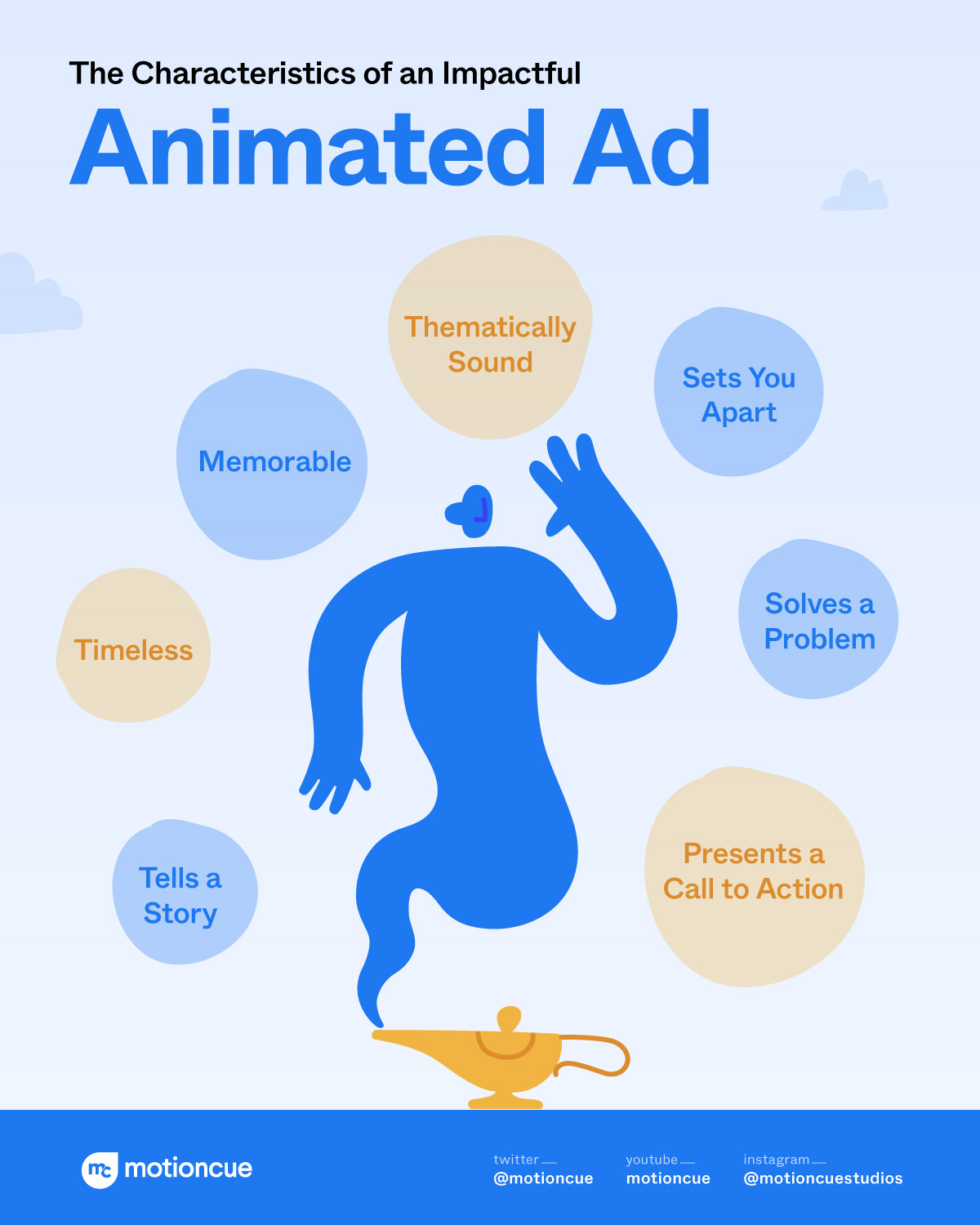 characteristics of an impactful animated ad