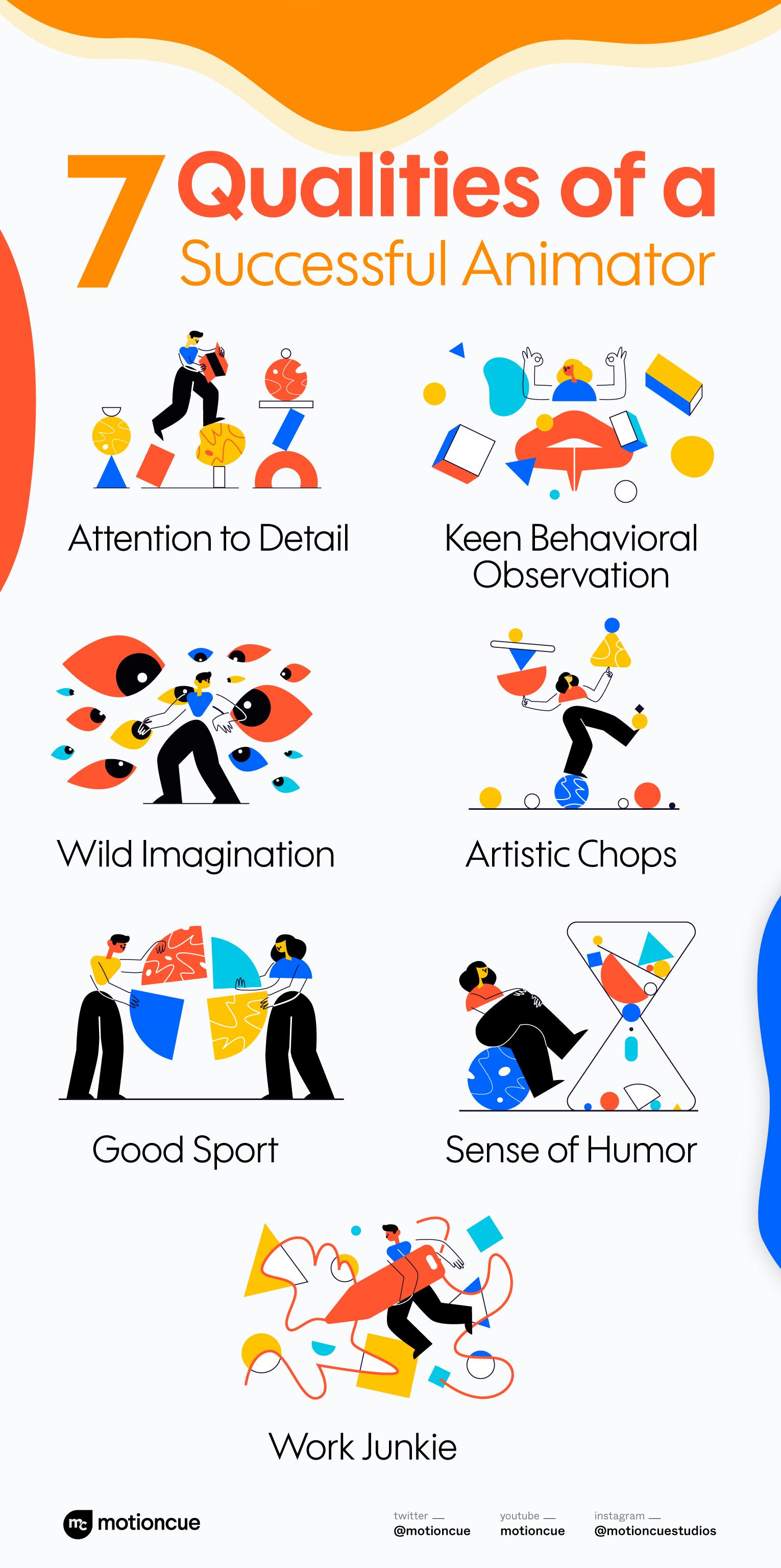 characteristics of an animator - MotionCue