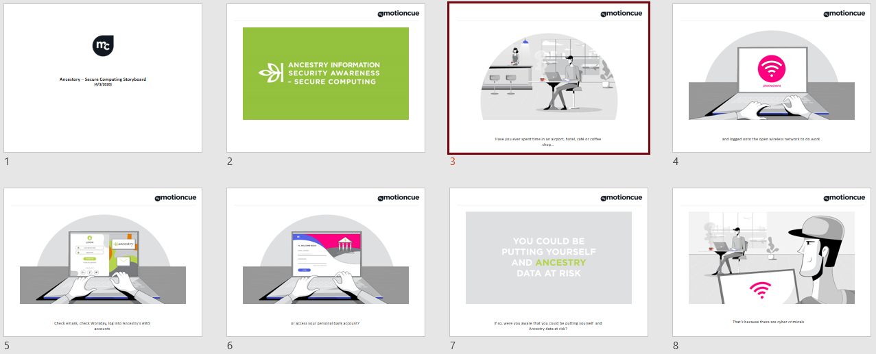 explainer video production process - storyboard by motioncue