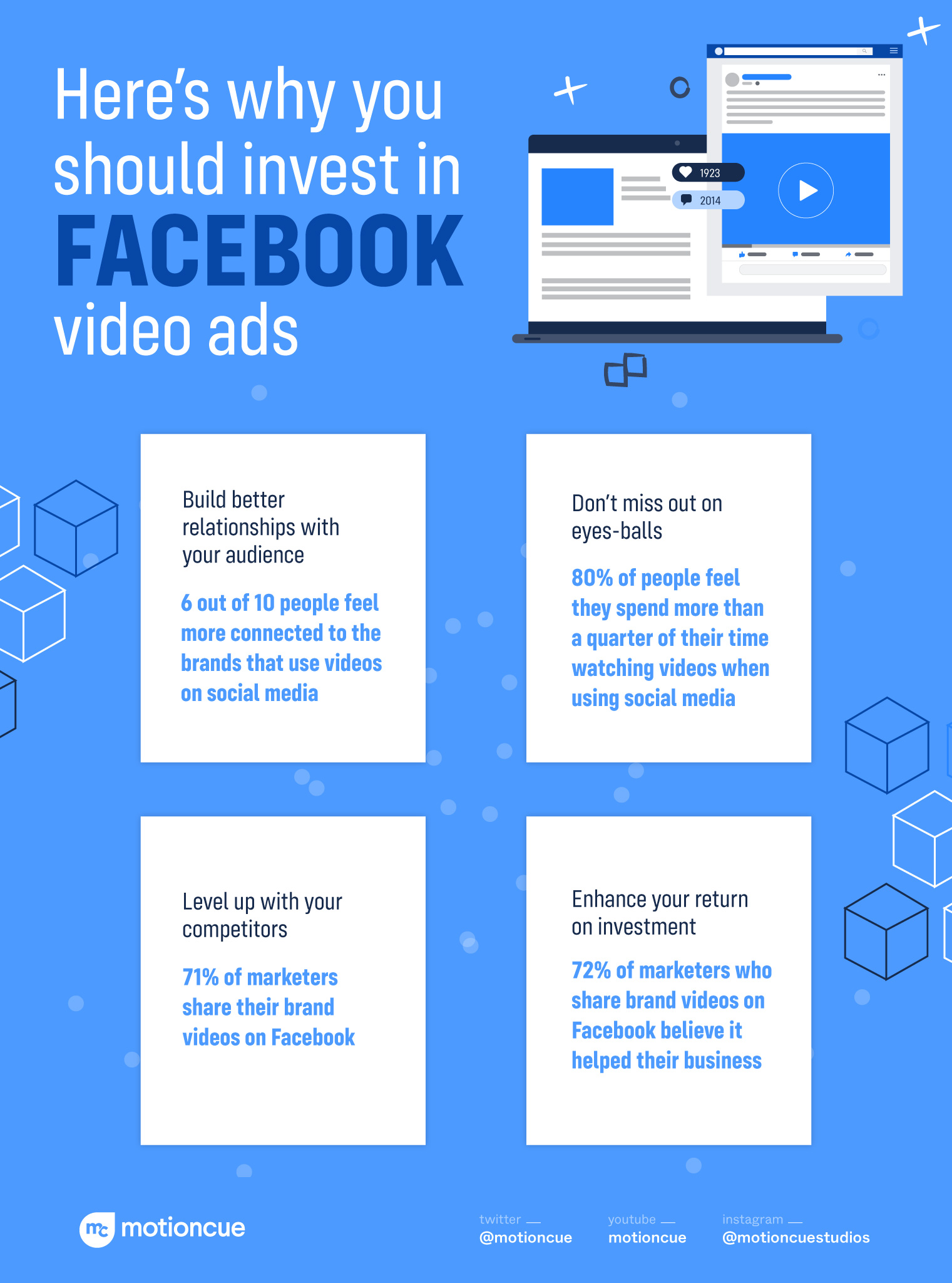 nfographic Why you should invest in Facebook video ads