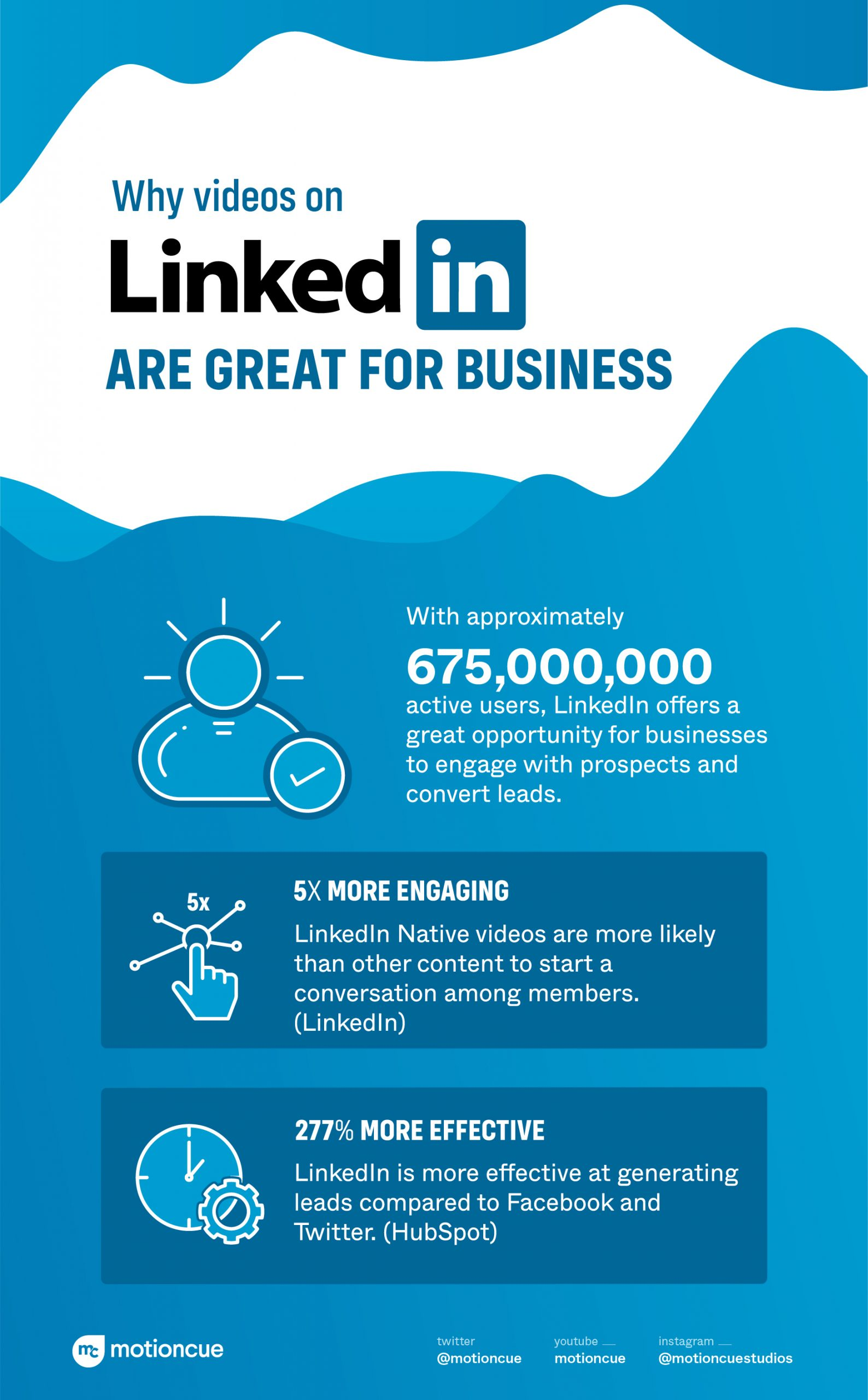 why linkedin video is great for business - infographic