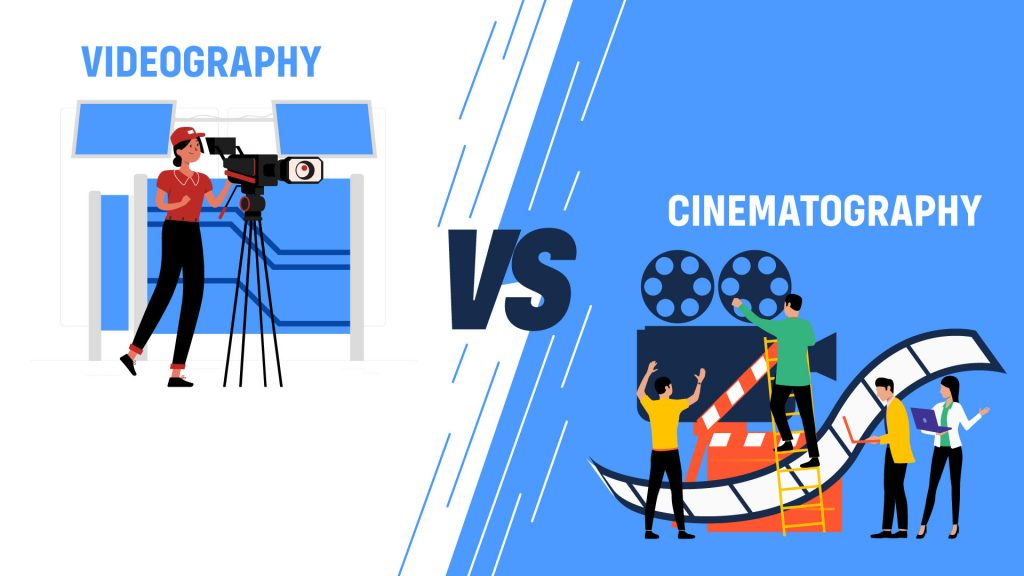 videography cinematography